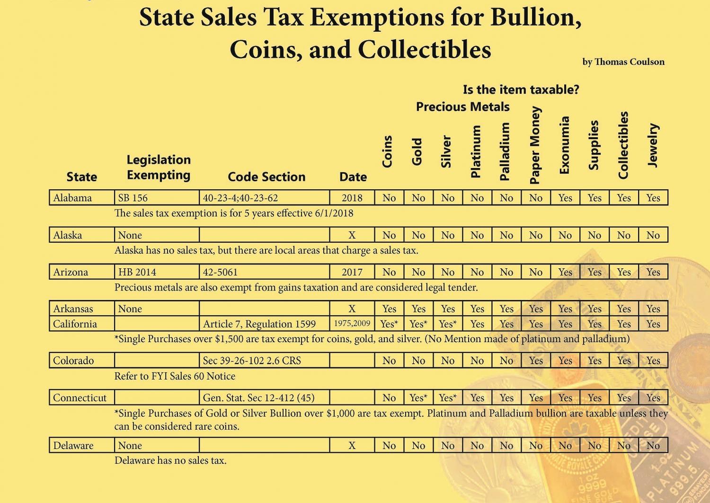 state-sales-tax1