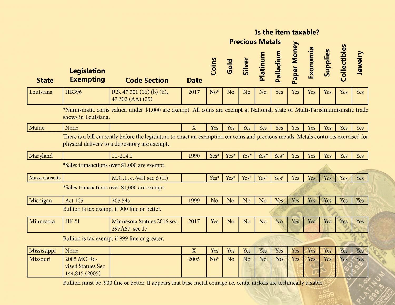 state-sales-tax3