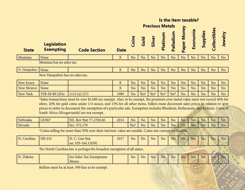 state-sales-tax4