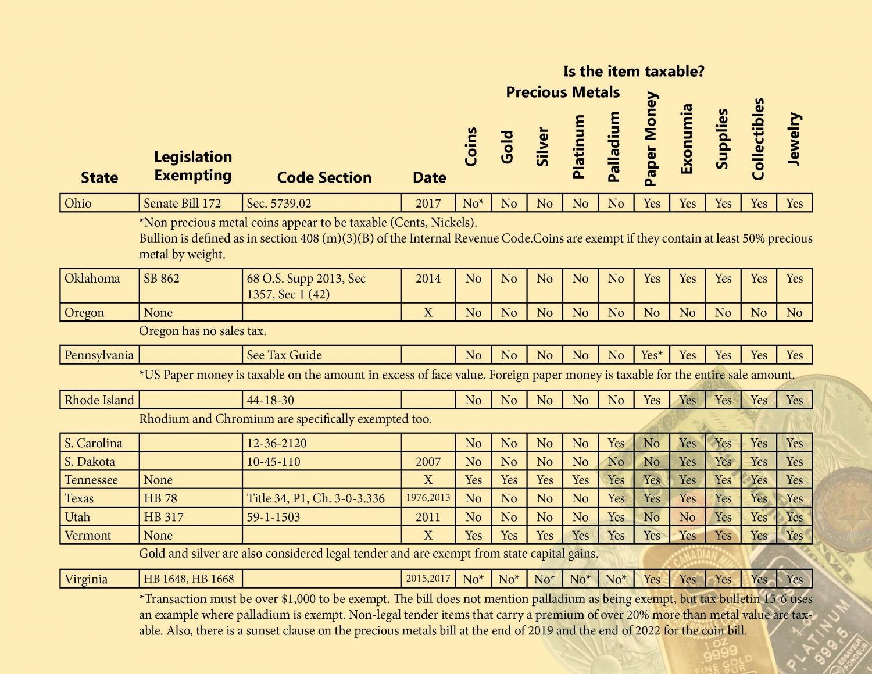 state-sales-tax5