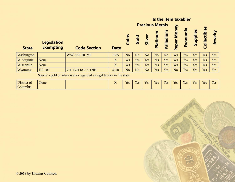 state-sales-tax6